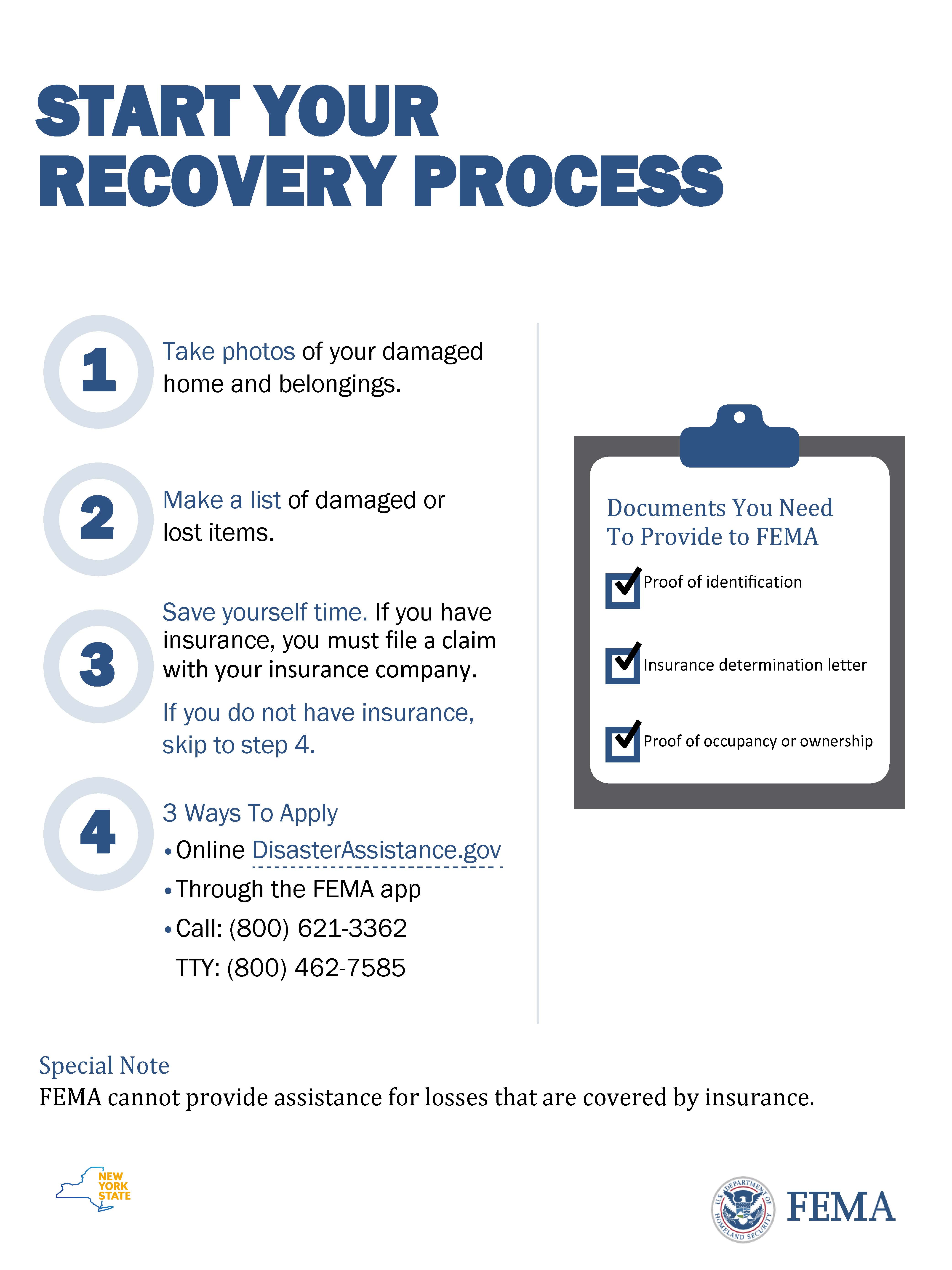 English_start_your_recovery_process_flyer_Page_1.jpg