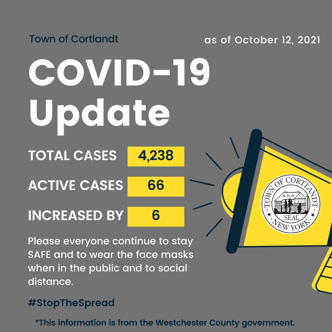 WC_Covid_Update_10.13.png