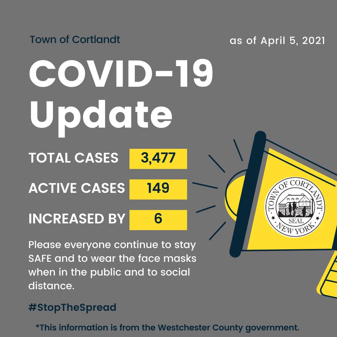 WC_Covid_Update_4.6.png