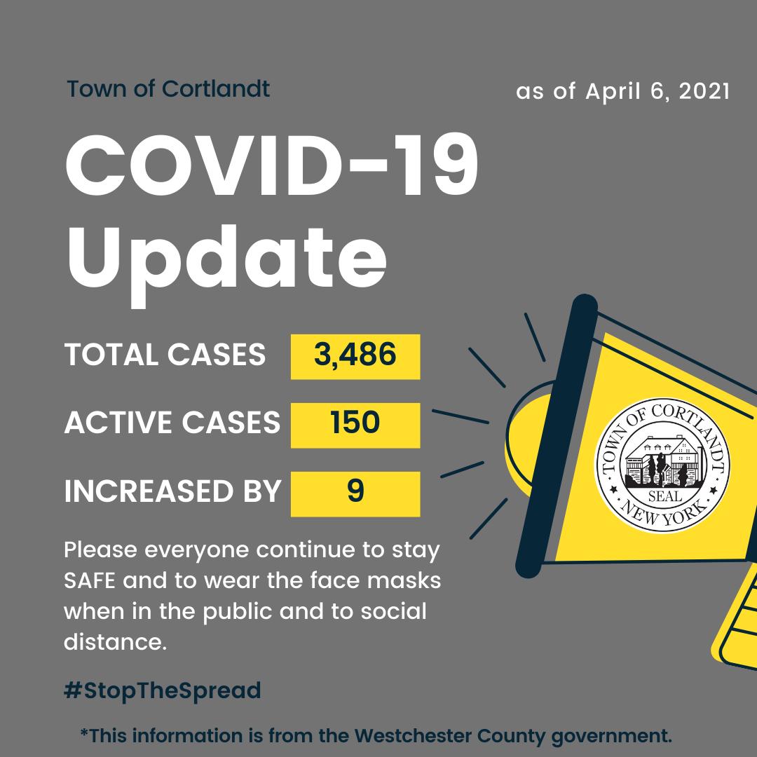 WC_Covid_Update_4.7 (1).png