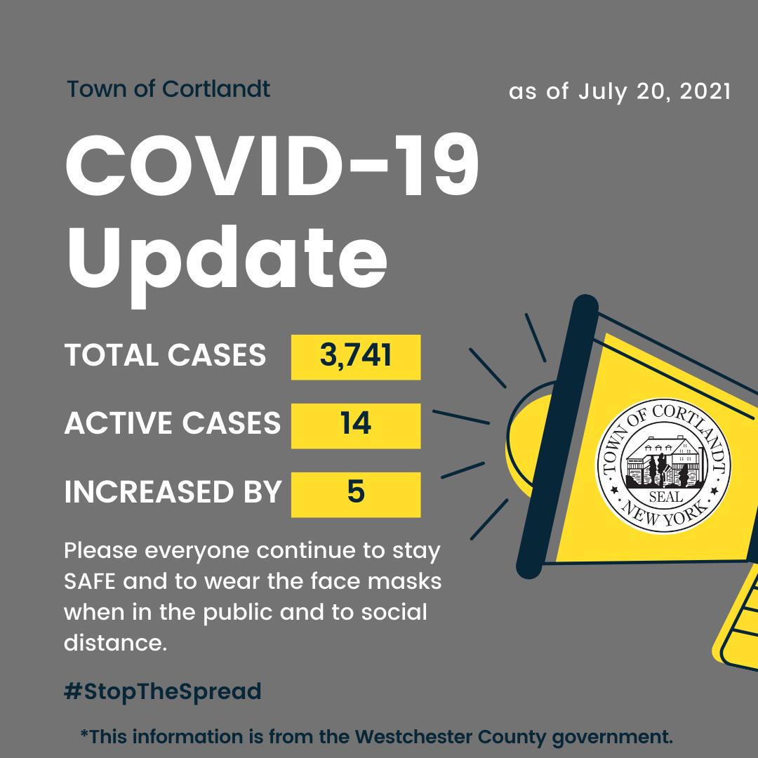WC_Covid_Update_7.21.png
